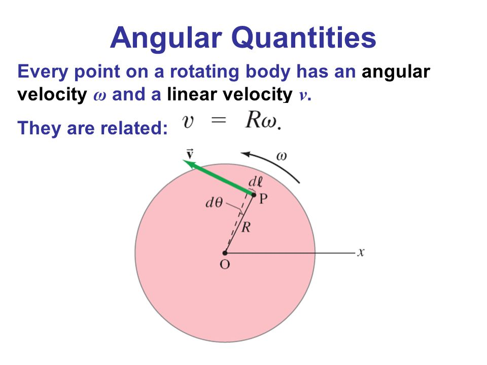 Angular Quantities Every point on a rotating body has an angular velocity ω and a linear velocity v.