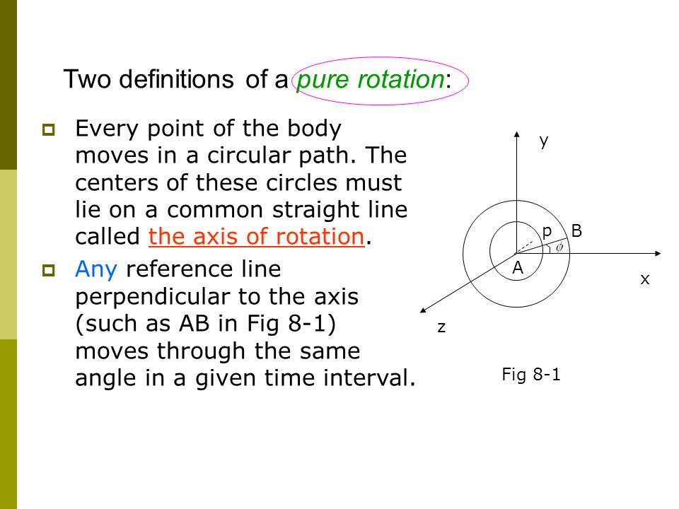 Two definitions of a pure rotation: