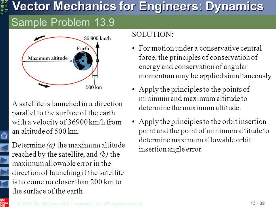 Sample Problem 13.9 SOLUTION: