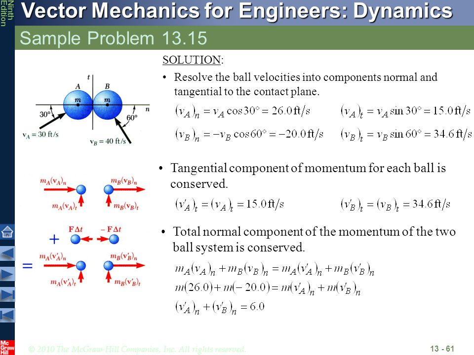 Sample Problem 13.15 SOLUTION: Resolve the ball velocities into components normal and tangential to the contact plane.
