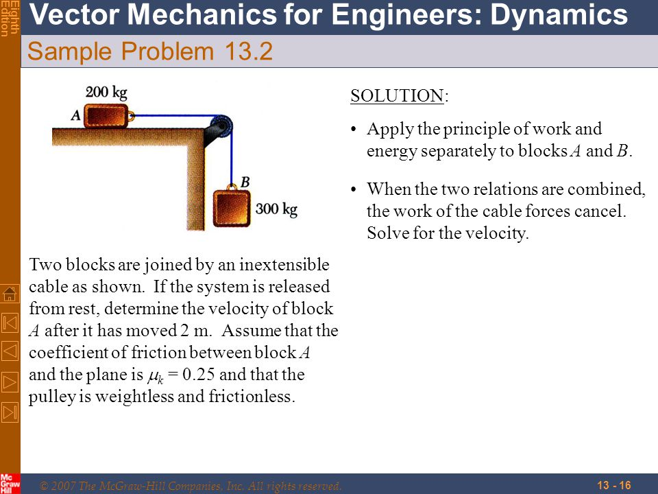 Sample Problem 13.2 SOLUTION: