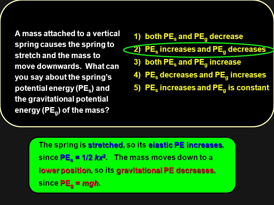 A mass attached to a vertical spring causes the spring to stretch and the mass to move downwards. What can you say about the spring's potential energy (PEs) and the gravitational potential energy (PEg) of the mass