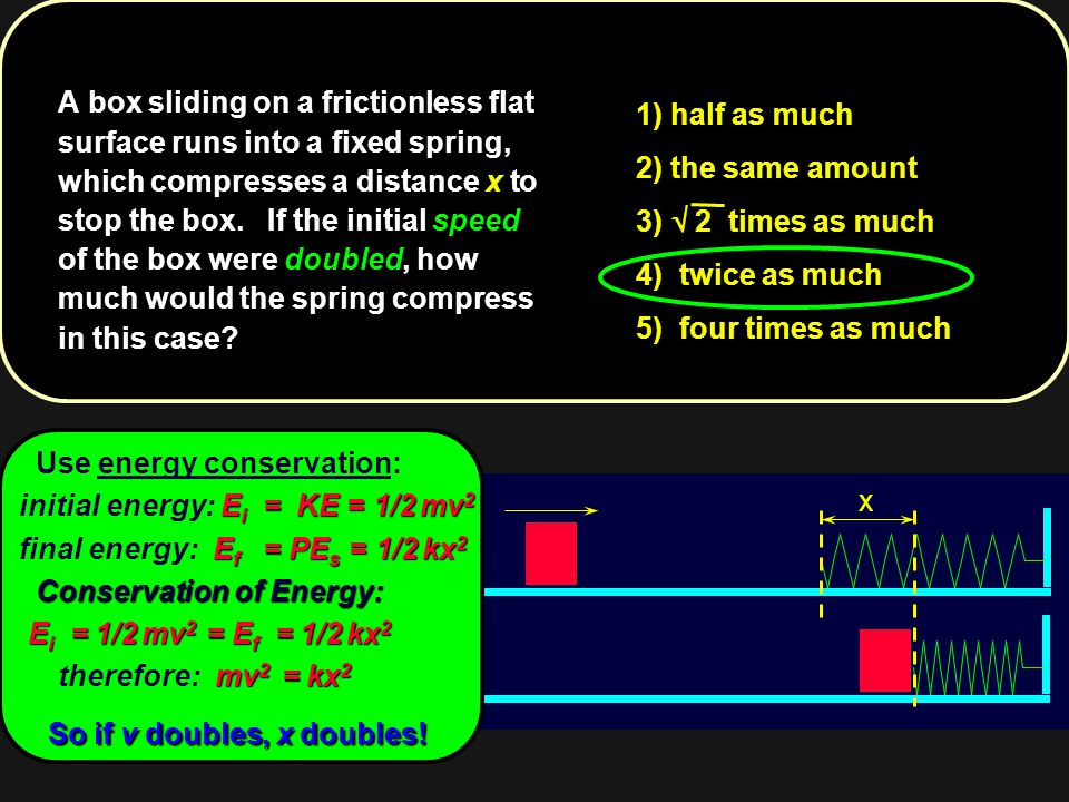 A box sliding on a frictionless flat surface runs into a fixed spring, which compresses a distance x to stop the box. If the initial speed of the box were doubled, how much would the spring compress in this case