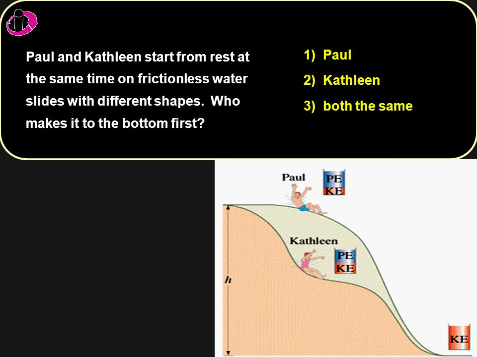 Paul and Kathleen start from rest at the same time on frictionless water slides with different shapes. Who makes it to the bottom first