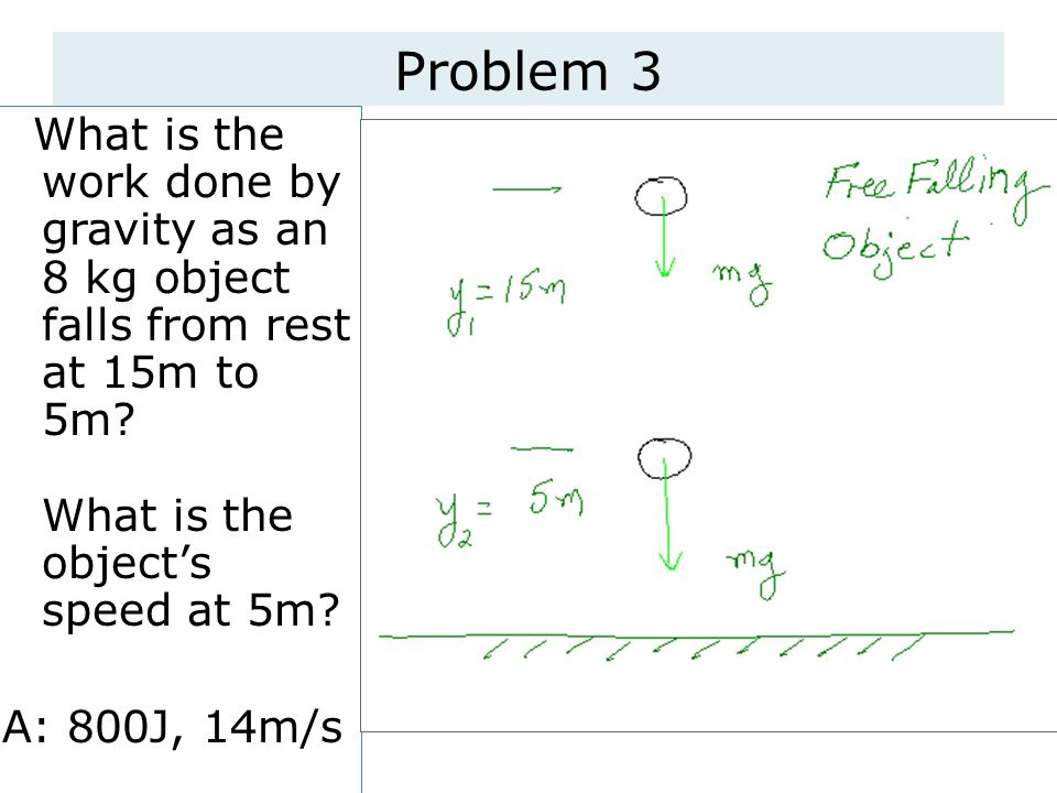 Problem 3 What is the work done by gravity as an 8 kg object falls from rest at 15m to 5m.