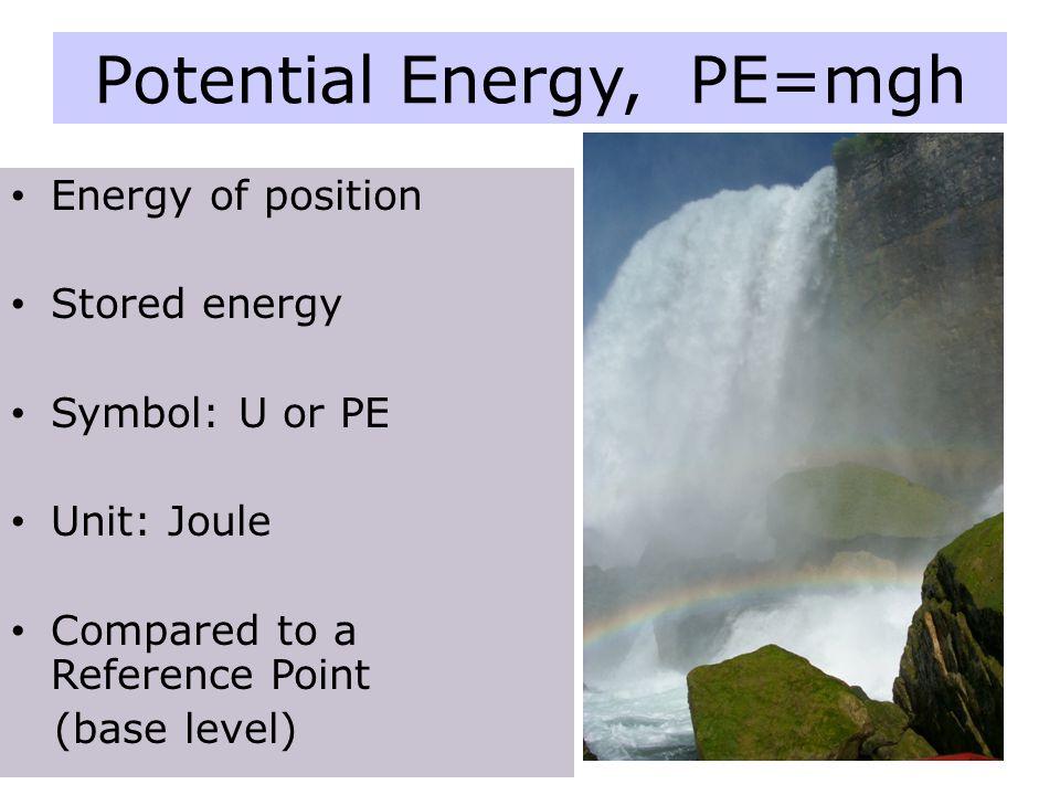 Potential Energy, PE=mgh