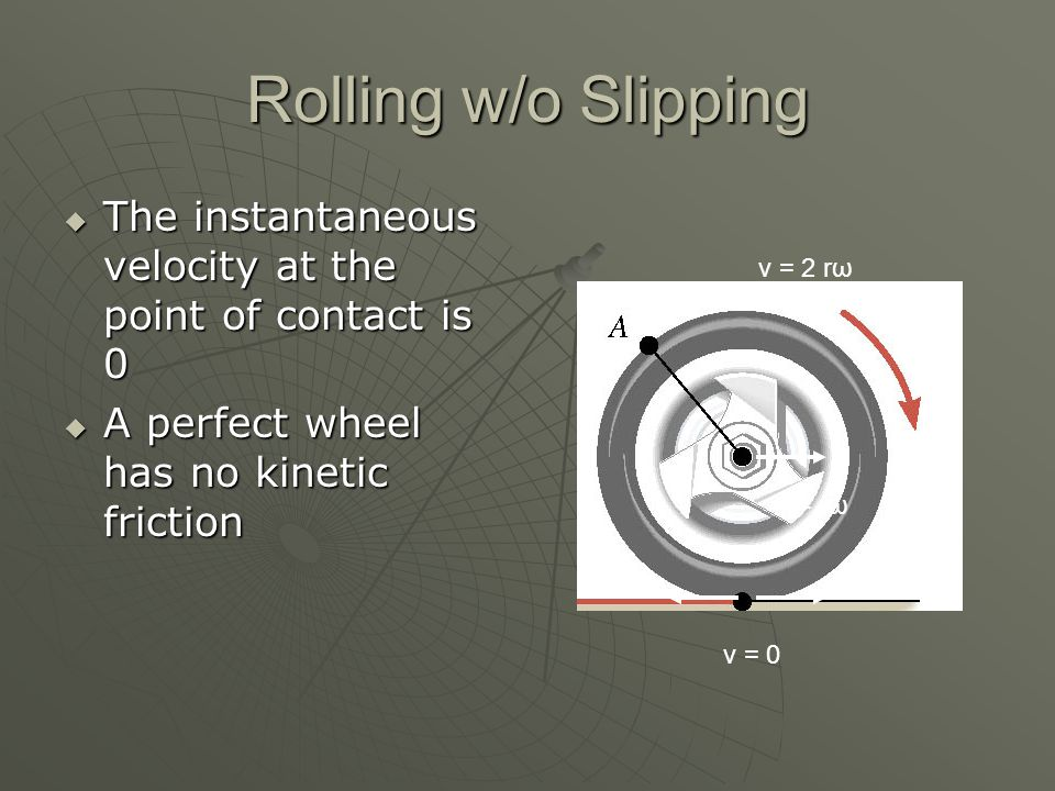 Rolling w/o Slipping The instantaneous velocity at the point of contact is 0. A perfect wheel has no kinetic friction.