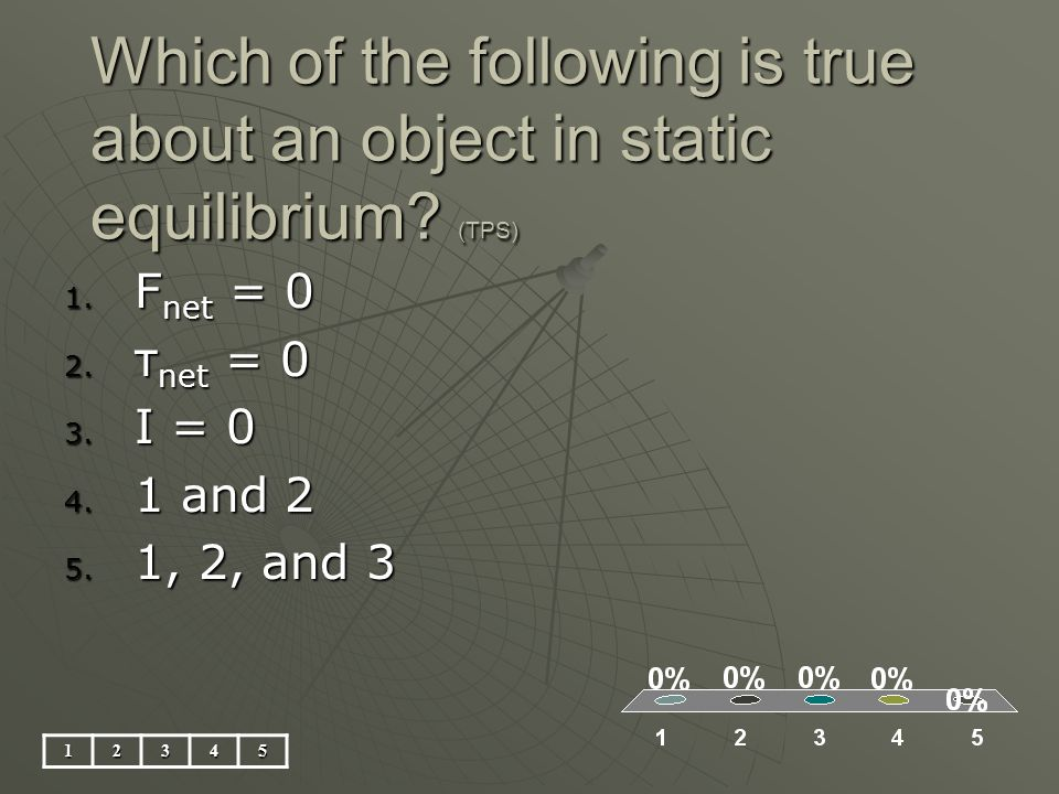 Which of the following is true about an object in static equilibrium