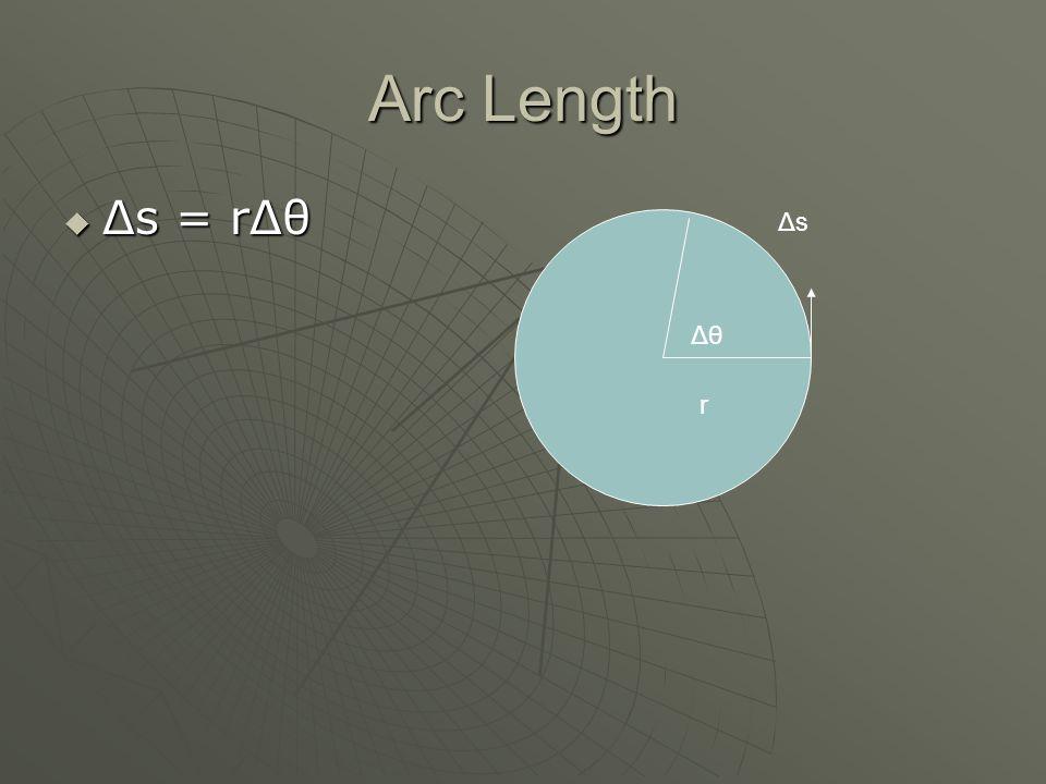 Arc Length Δs = rΔθ Δθ r Δs
