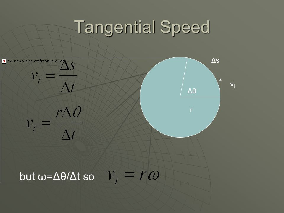 Tangential Speed Δθ r Δs vt but ω=Δθ/Δt so