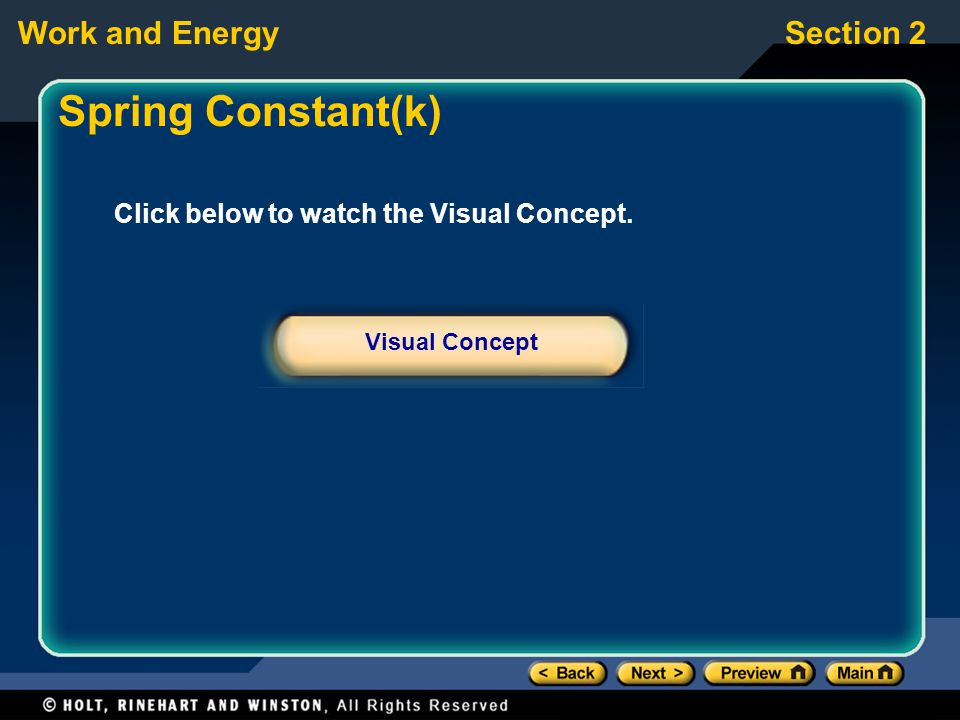 Spring Constant(k) Click below to watch the Visual Concept.