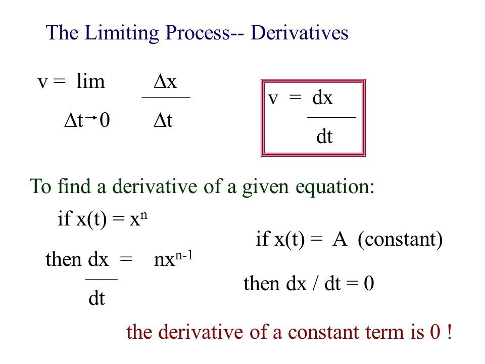 The Limiting Process-- Derivatives