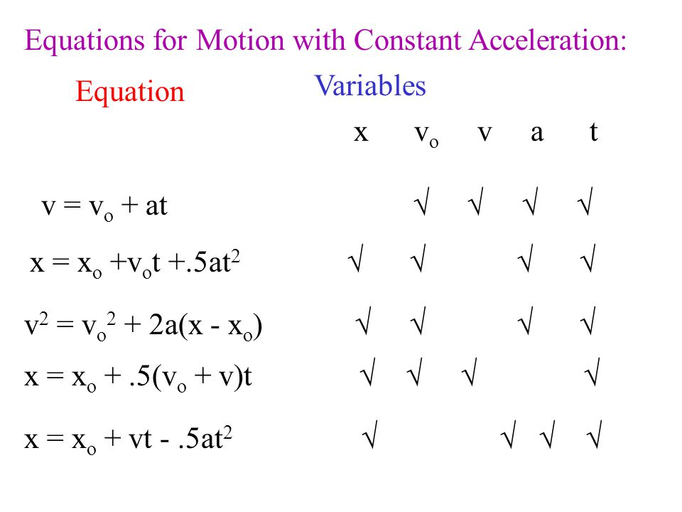 Equations for Motion with Constant Acceleration:
