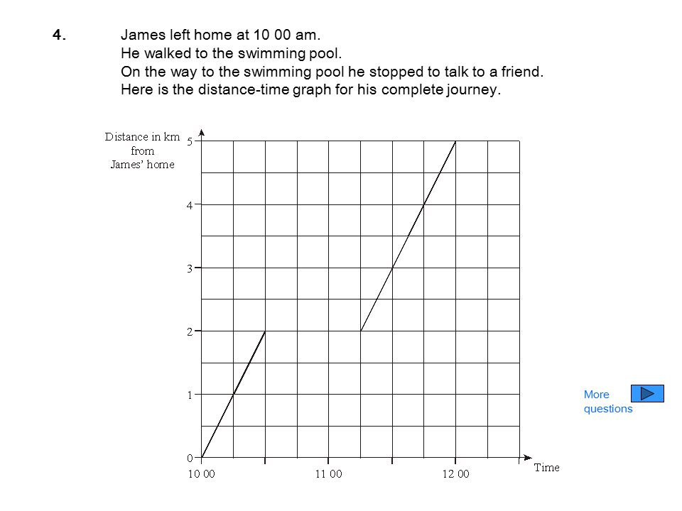 4. James left home at 10 00 am. He walked to the swimming pool