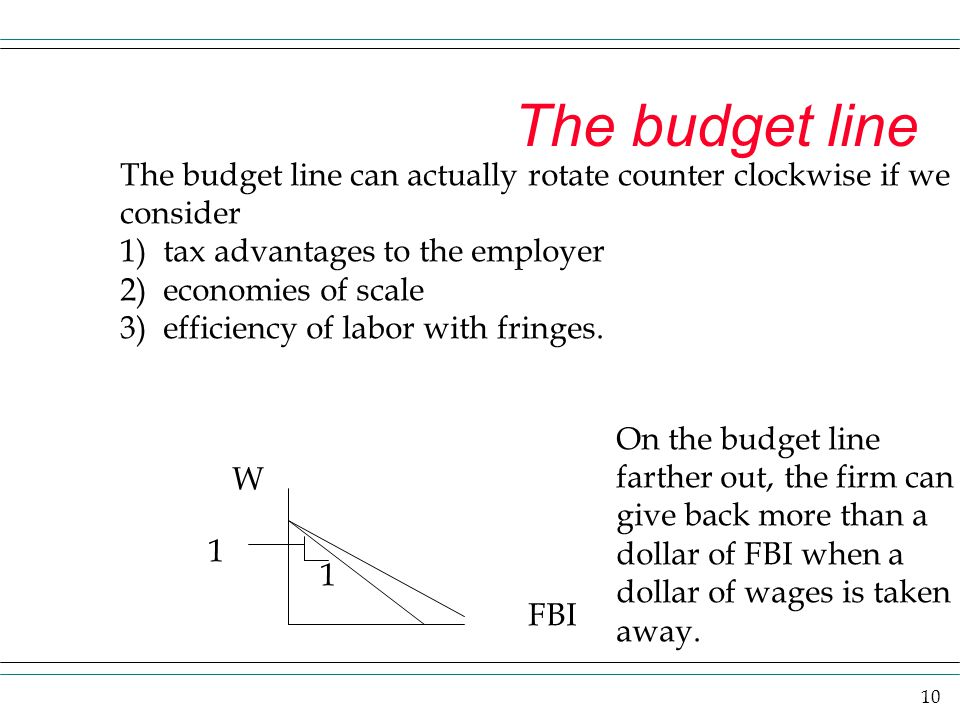 The budget line The budget line can actually rotate counter clockwise if we. consider. 1) tax advantages to the employer.