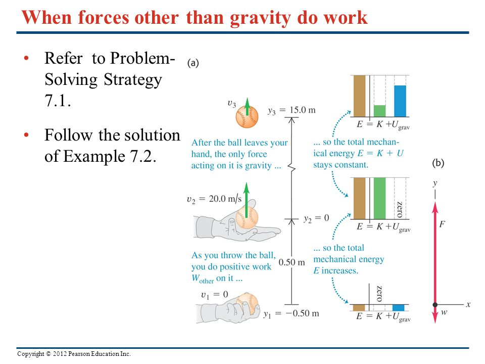 When forces other than gravity do work
