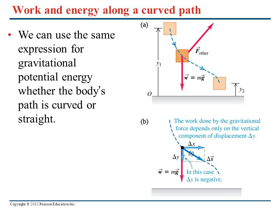 Work and energy along a curved path