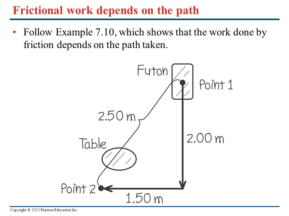 Frictional work depends on the path