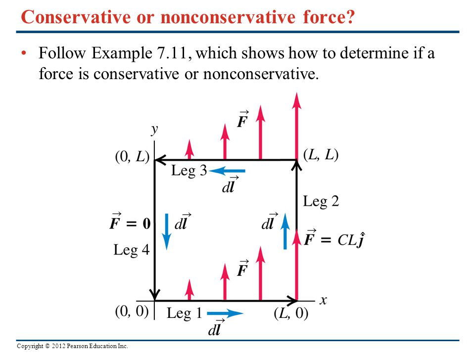 Conservative or nonconservative force