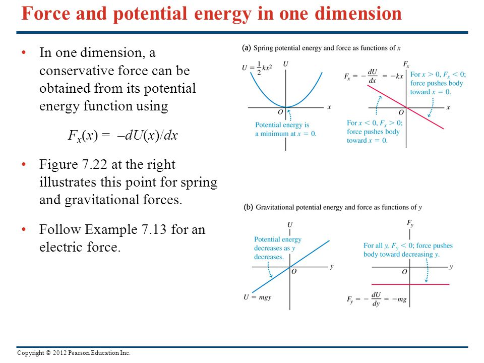 Force and potential energy in one dimension