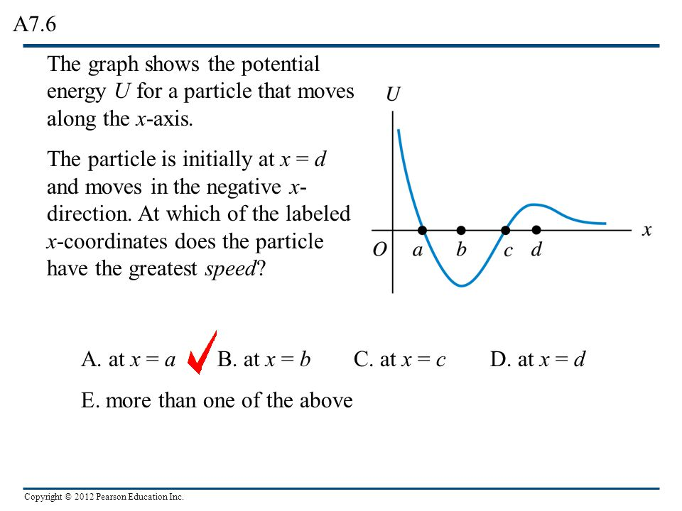 A7.6 The graph shows the potential energy U for a particle that moves along the x-axis.