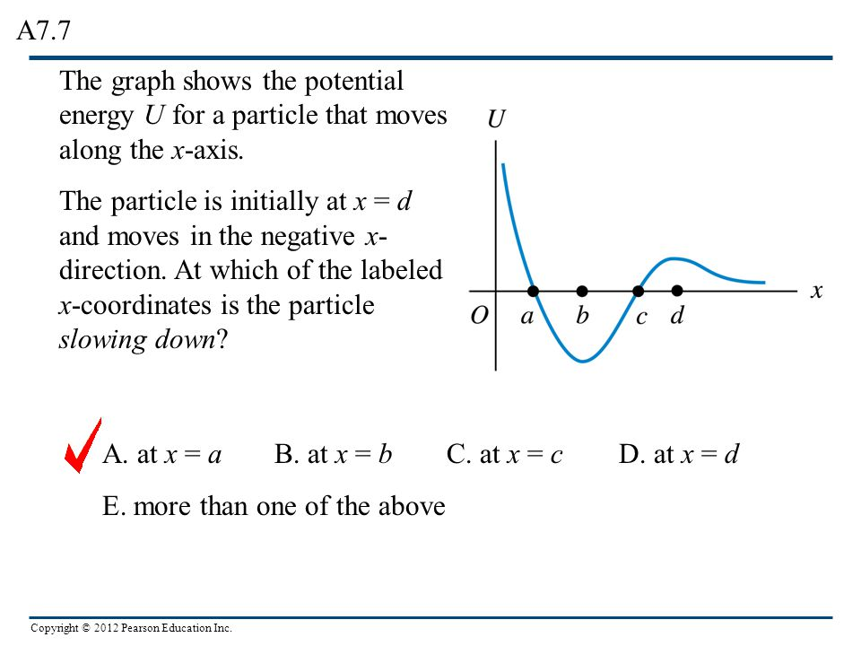 A7.7 The graph shows the potential energy U for a particle that moves along the x-axis.