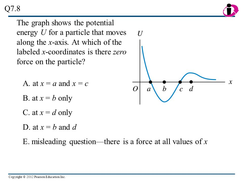 E. misleading question—there is a force at all values of x