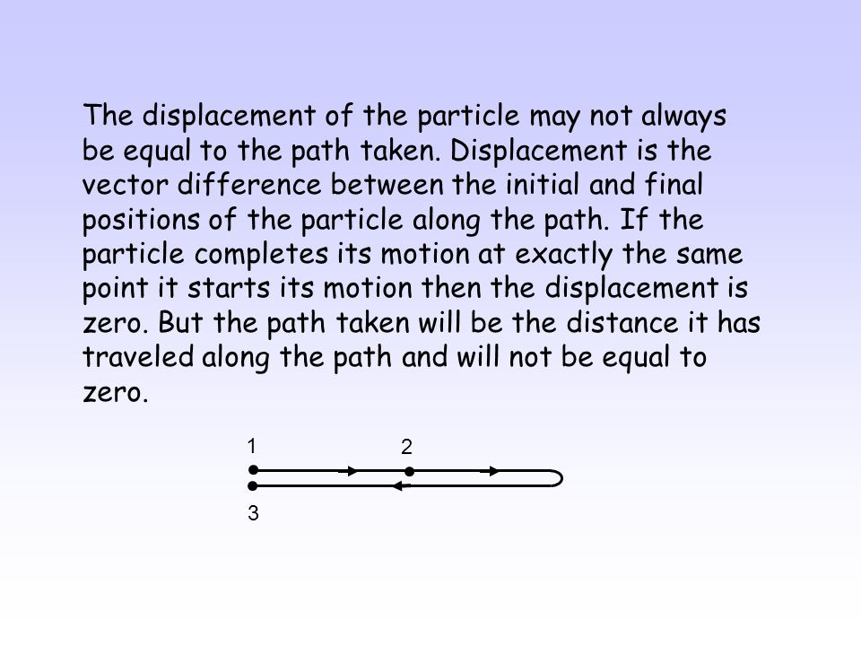 The displacement of the particle may not always be equal to the path taken. Displacement is the vector difference between the initial and final positions of the particle along the path. If the particle completes its motion at exactly the same point it starts its motion then the displacement is zero. But the path taken will be the distance it has traveled along the path and will not be equal to zero.