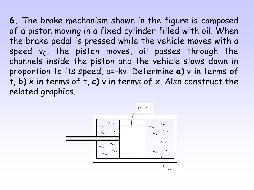 6. The brake mechanism shown in the figure is composed of a piston moving in a fixed cylinder filled with oil. When the brake pedal is pressed while the vehicle moves with a speed v0, the piston moves, oil passes through the channels inside the piston and the vehicle slows down in proportion to its speed, a=-kv. Determine a) v in terms of t, b) x in terms of t, c) v in terms of x. Also construct the related graphics.