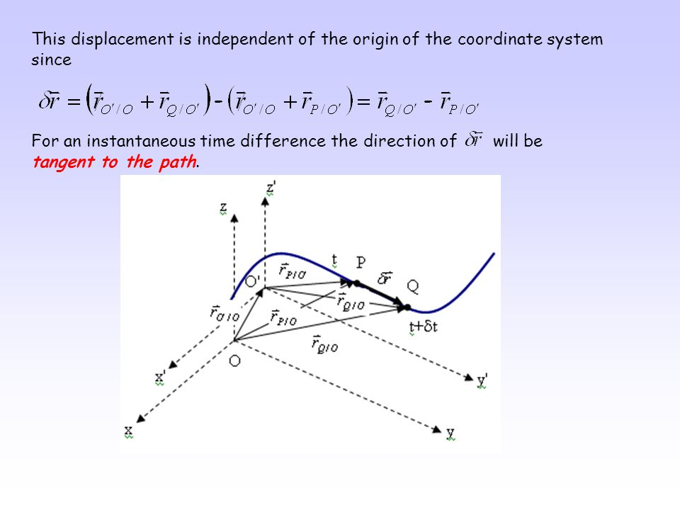 This displacement is independent of the origin of the coordinate system since