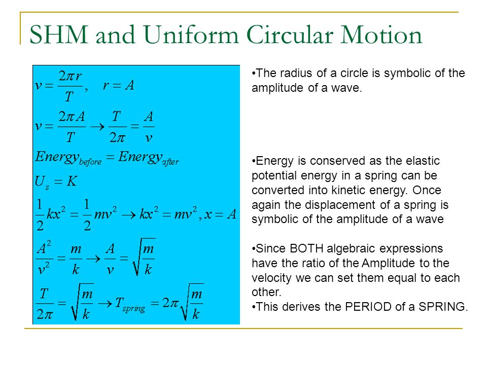 SHM and Uniform Circular Motion
