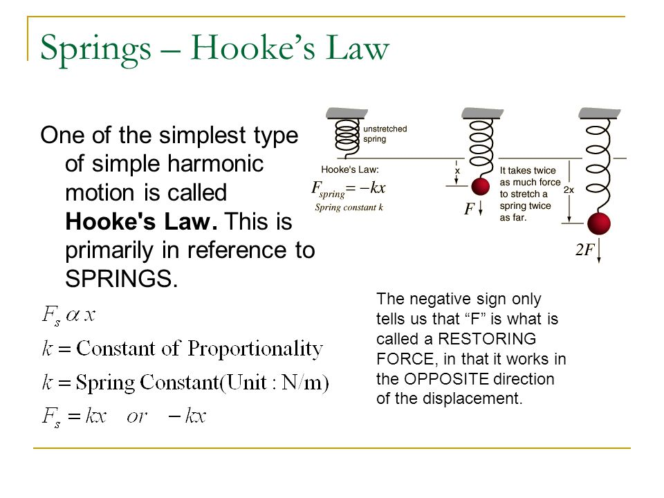 Springs – Hooke's Law One of the simplest type of simple harmonic motion is called Hooke s Law. This is primarily in reference to SPRINGS.