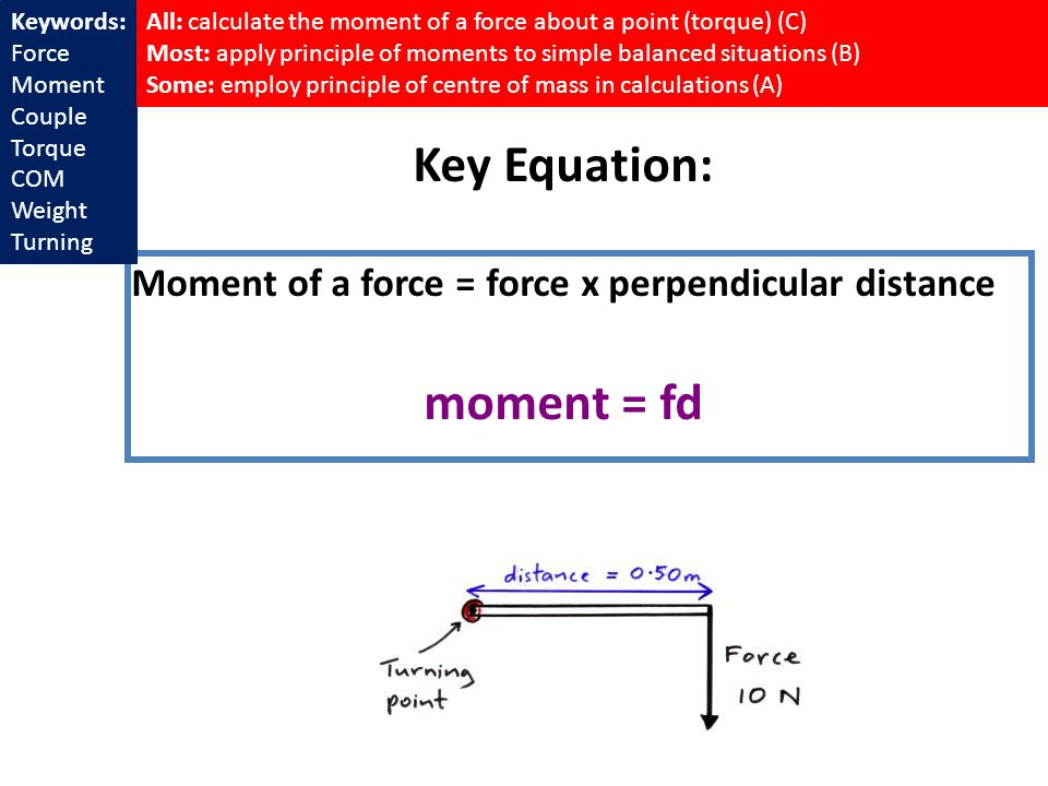Moment of a force = force x perpendicular distance