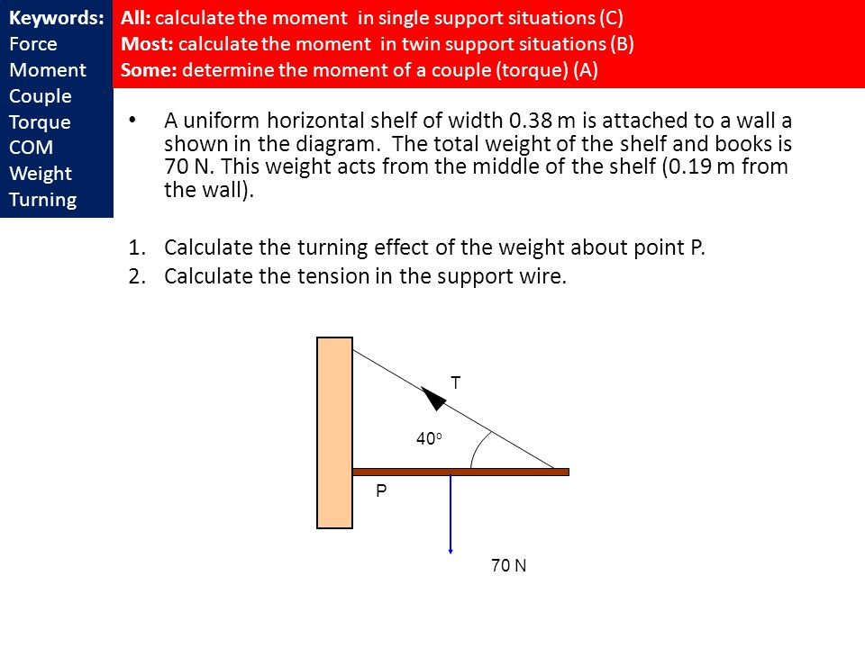 Calculate the turning effect of the weight about point P.