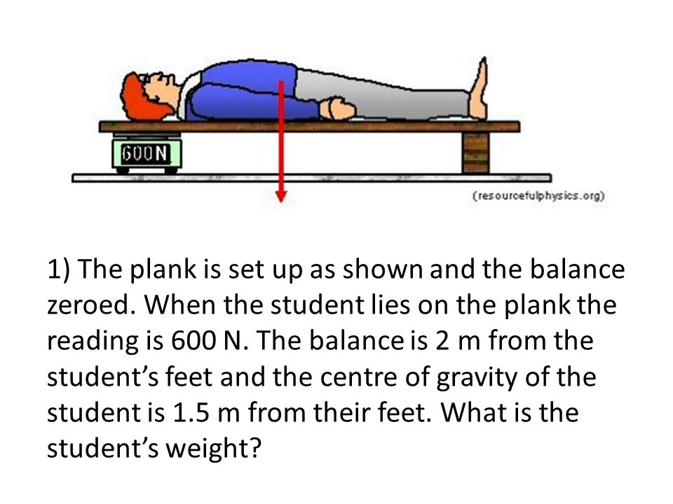 1) The plank is set up as shown and the balance zeroed