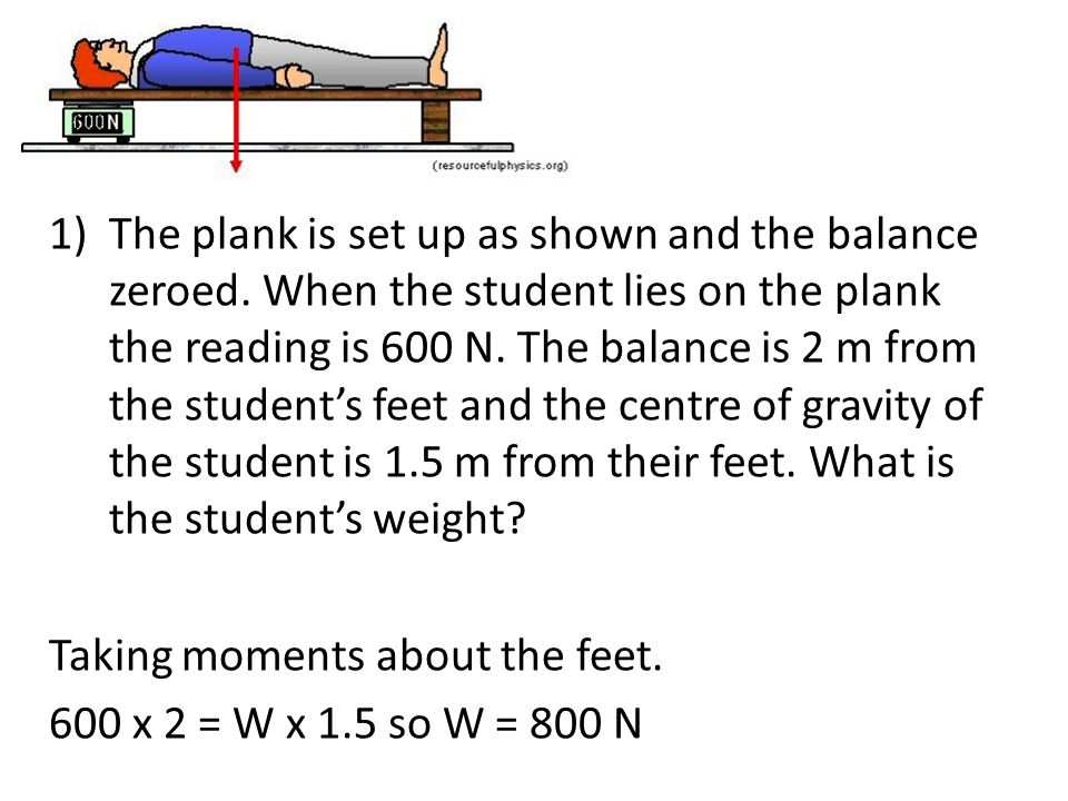 The plank is set up as shown and the balance zeroed