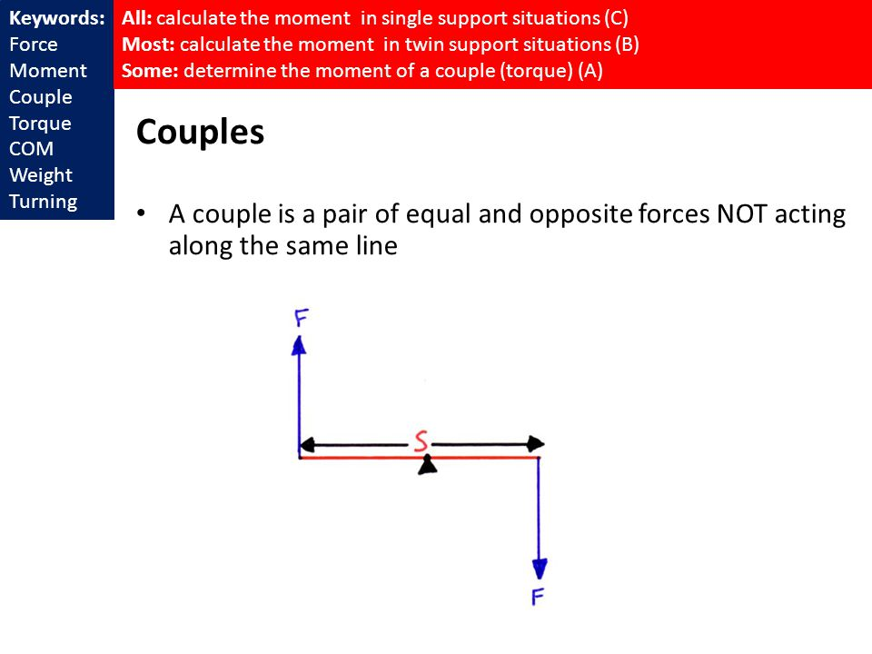 Keywords: Force. Moment. Couple. Torque. COM. Weight. Turning. All: calculate the moment in single support situations (C)