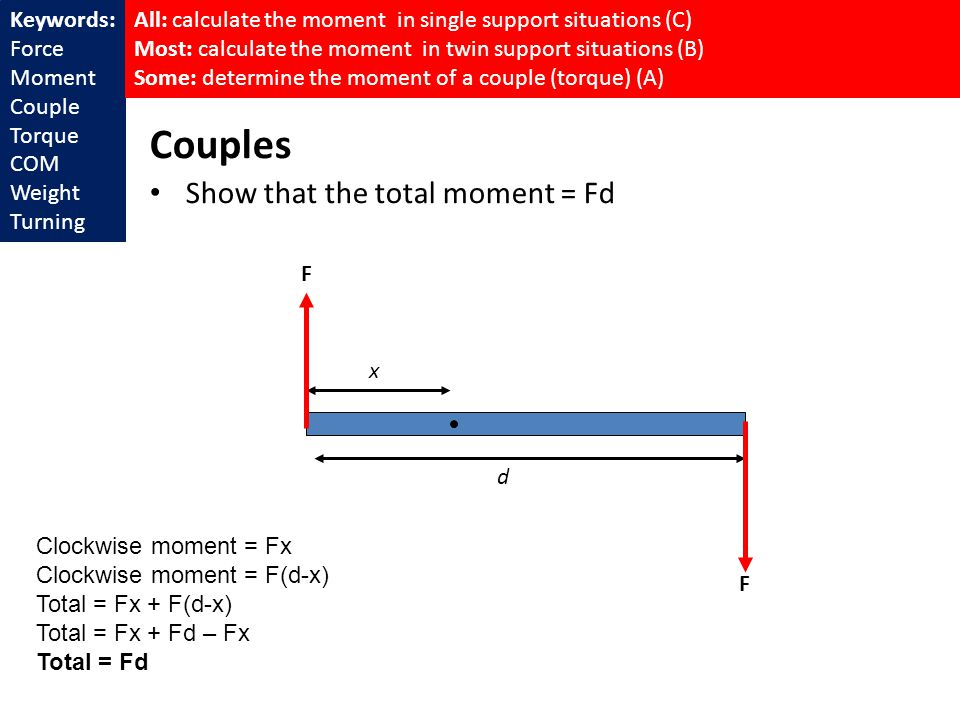 Couples Show that the total moment = Fd Keywords: Force Moment Couple