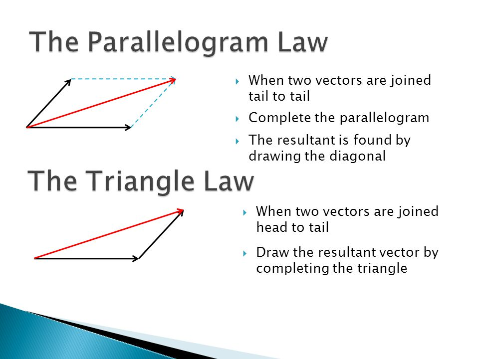 The Parallelogram Law The Triangle Law