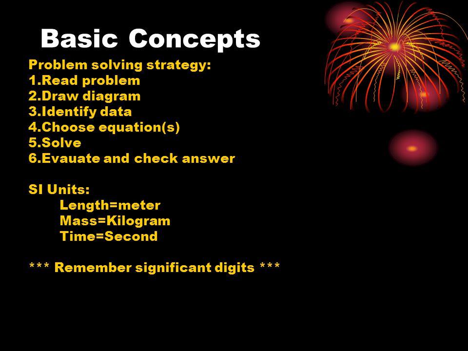 Basic Concepts Problem solving strategy: 1.Read problem 2.Draw diagram