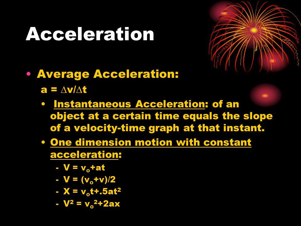 Acceleration Average Acceleration: a = v/t
