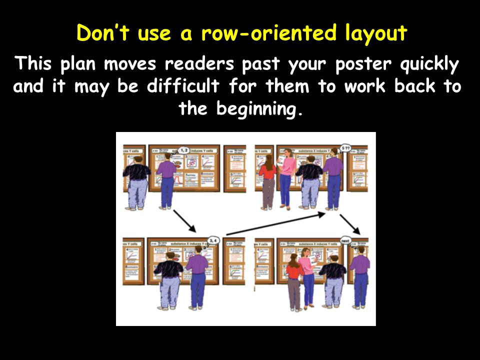 Don't use a row-oriented layout