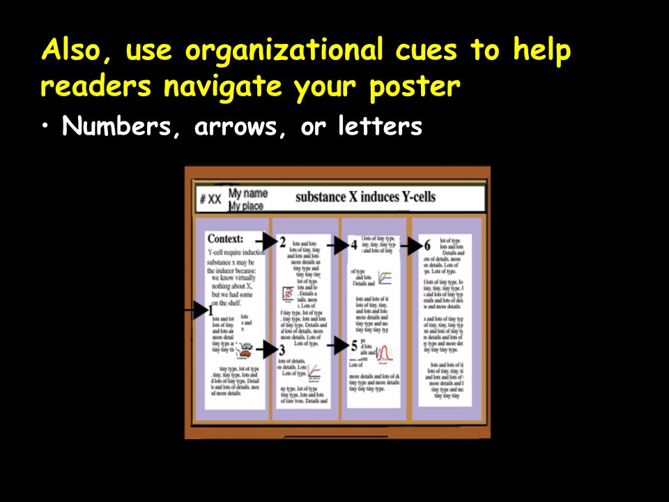 Also, use organizational cues to help readers navigate your poster