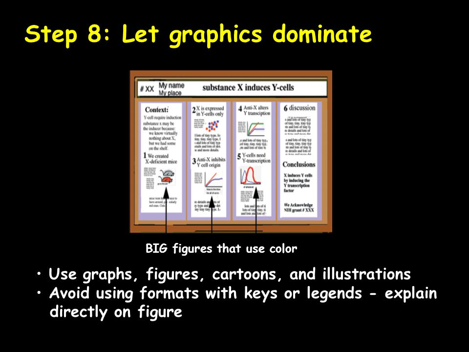 Step 8: Let graphics dominate