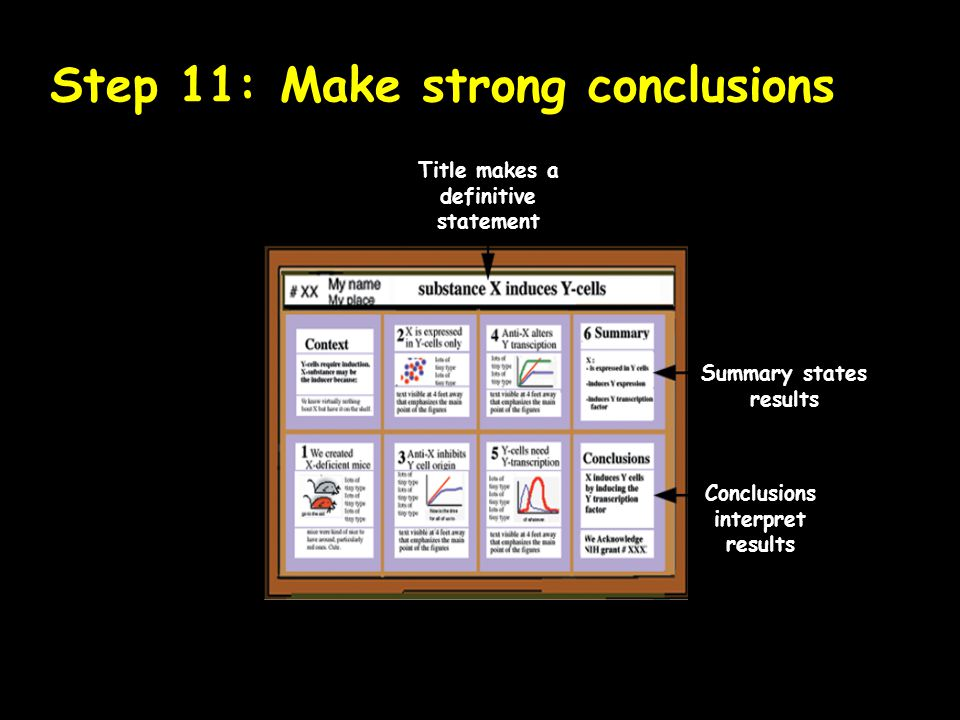 Step 11: Make strong conclusions