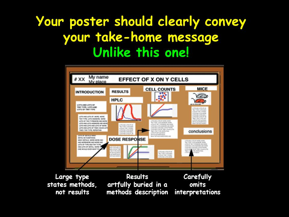 Your poster should clearly convey your take-home message
