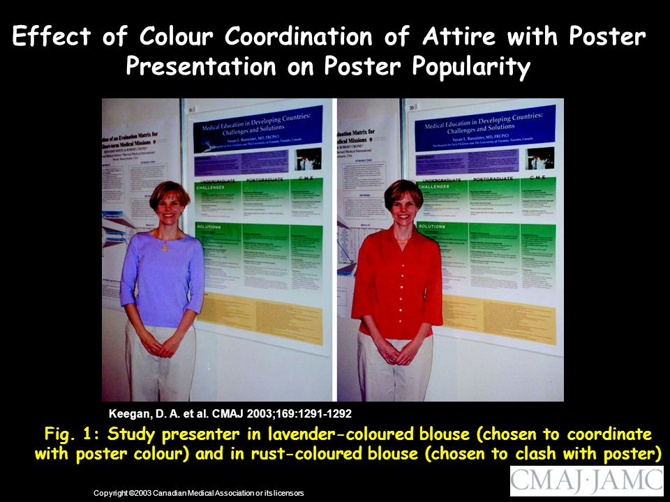 Effect of Colour Coordination of Attire with Poster