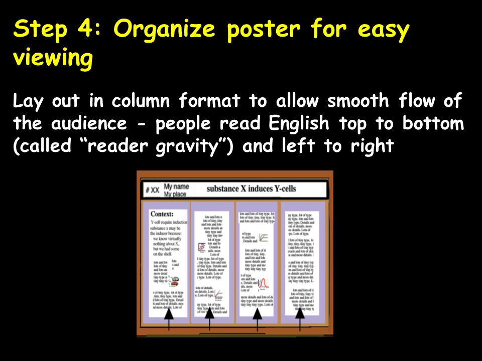 Step 4: Organize poster for easy viewing