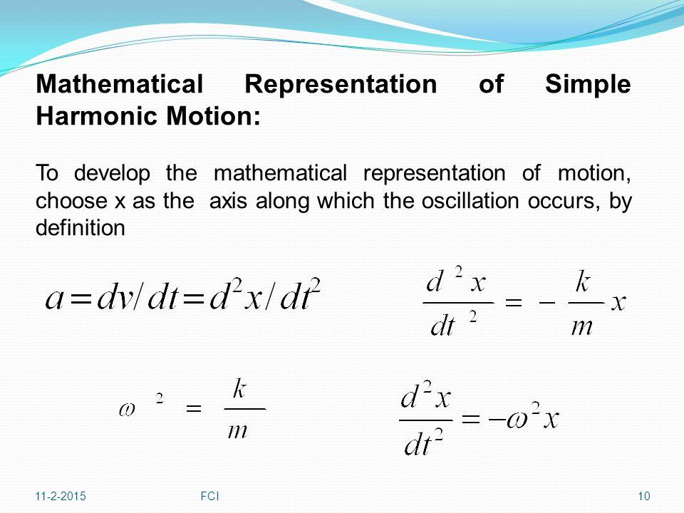 Mathematical Representation of Simple Harmonic Motion:
