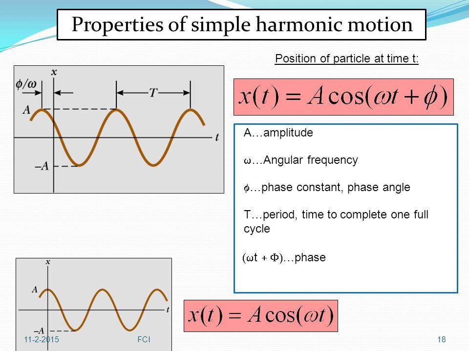 Properties of simple harmonic motion